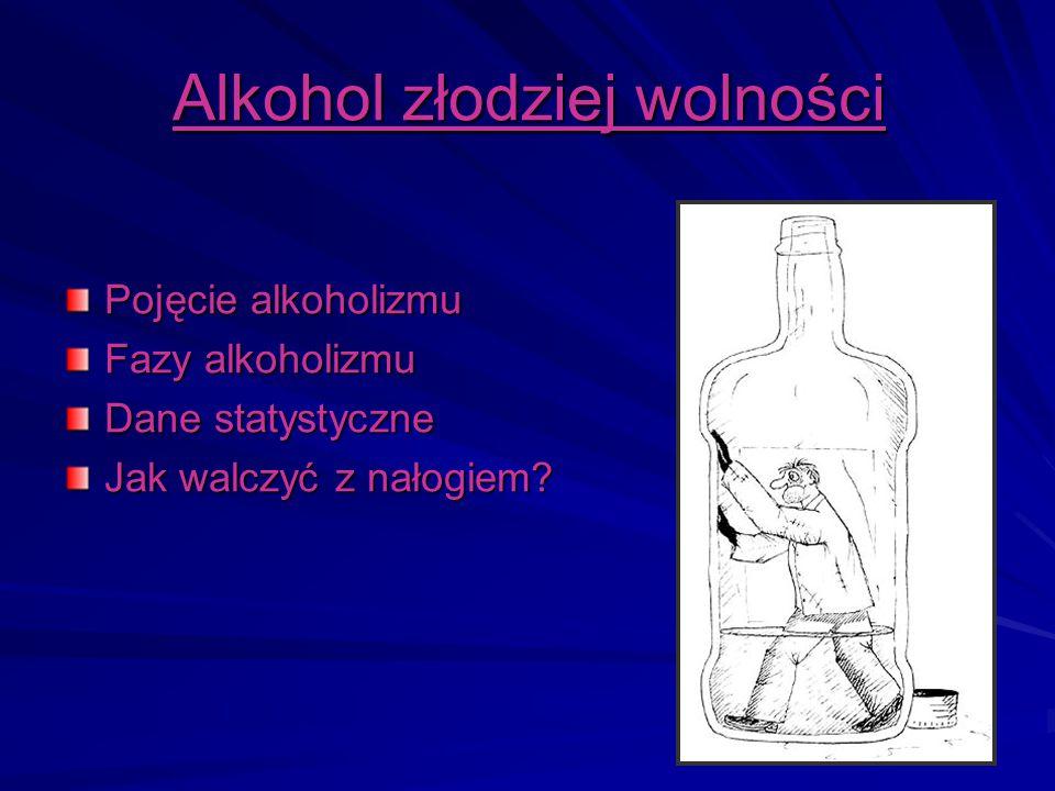 Alkohol złodziej wolności
