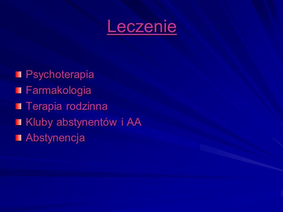 Leczenie Psychoterapia Farmakologia Terapia rodzinna