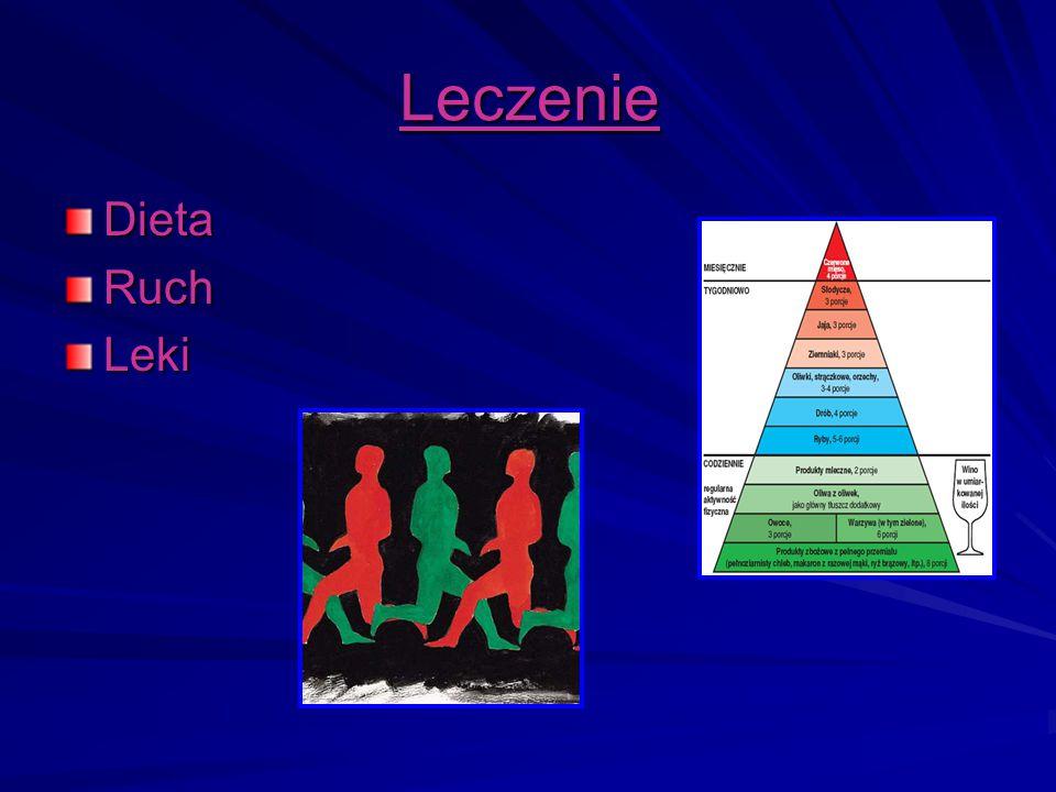 Leczenie Dieta Ruch Leki