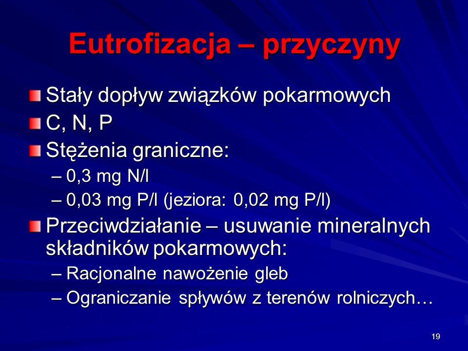 Eutrofizacja – przyczyny