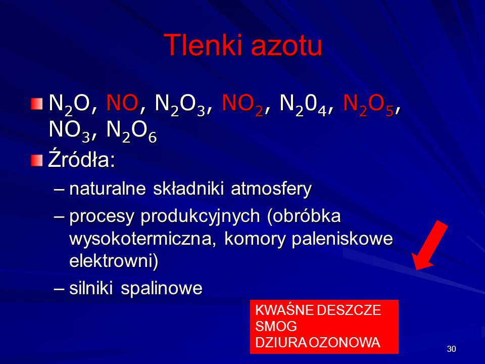 Tlenki azotu N2O, NO, N2O3, NO2, N204, N2O5, NO3, N2O6 Źródła: