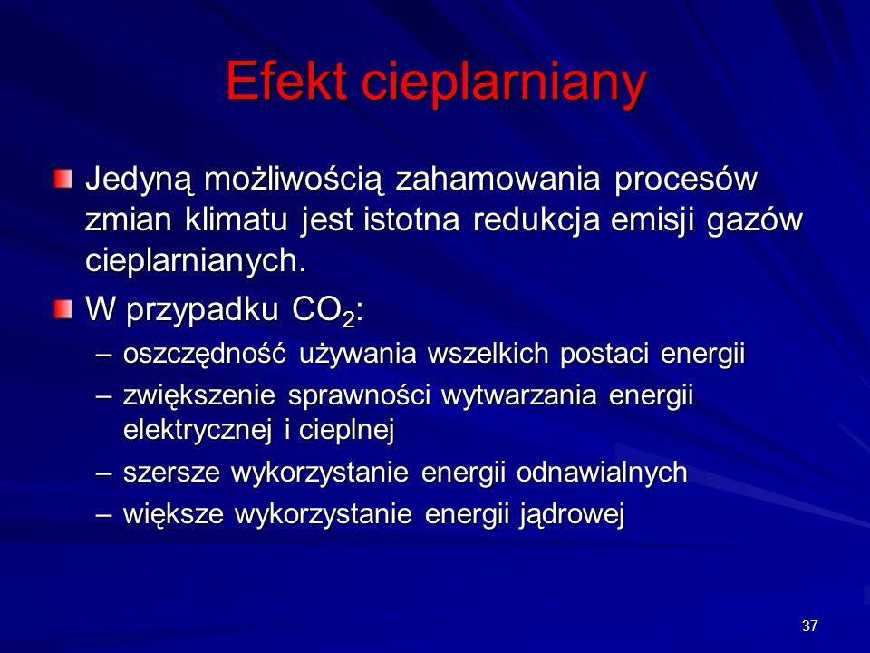 Efekt cieplarniany Jedyną możliwością zahamowania procesów zmian klimatu jest istotna redukcja emisji gazów cieplarnianych.