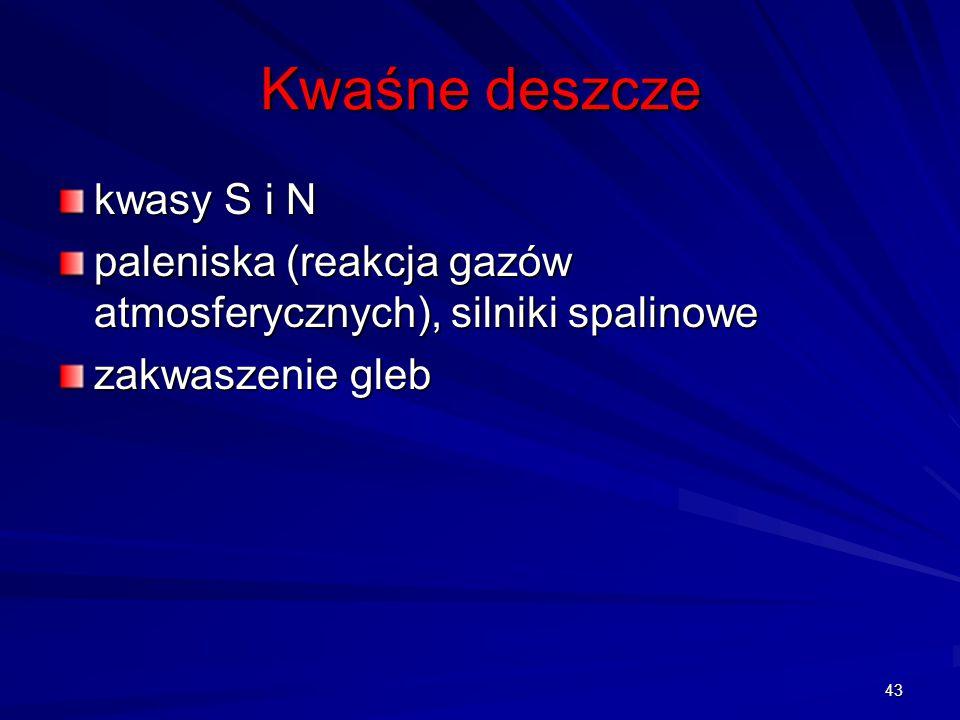 Kwaśne deszcze kwasy S i N