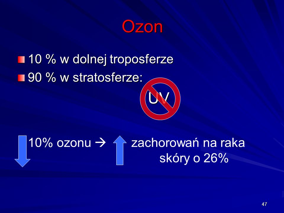 Ozon 10 % w dolnej troposferze 90 % w stratosferze: UV