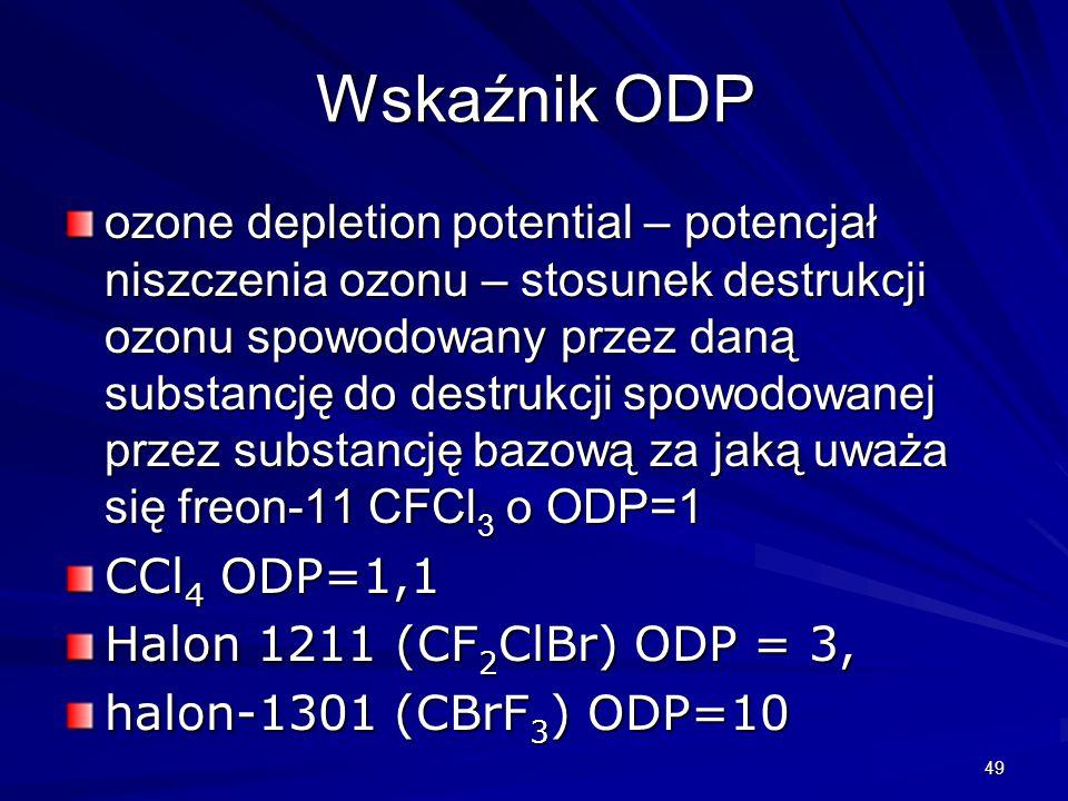 Wskaźnik ODP