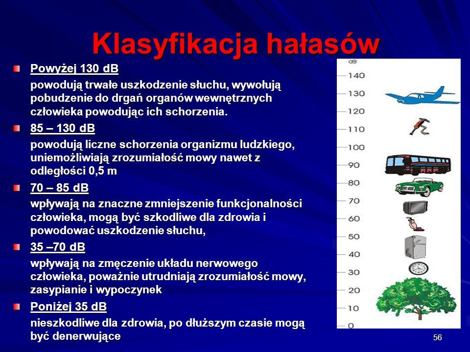 Klasyfikacja hałasów Powyżej 130 dB 85 – 130 dB 70 – 85 dB 35 –70 dB