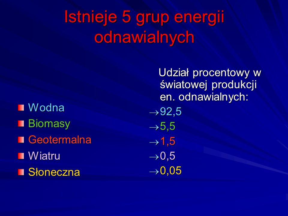 Istnieje 5 grup energii odnawialnych