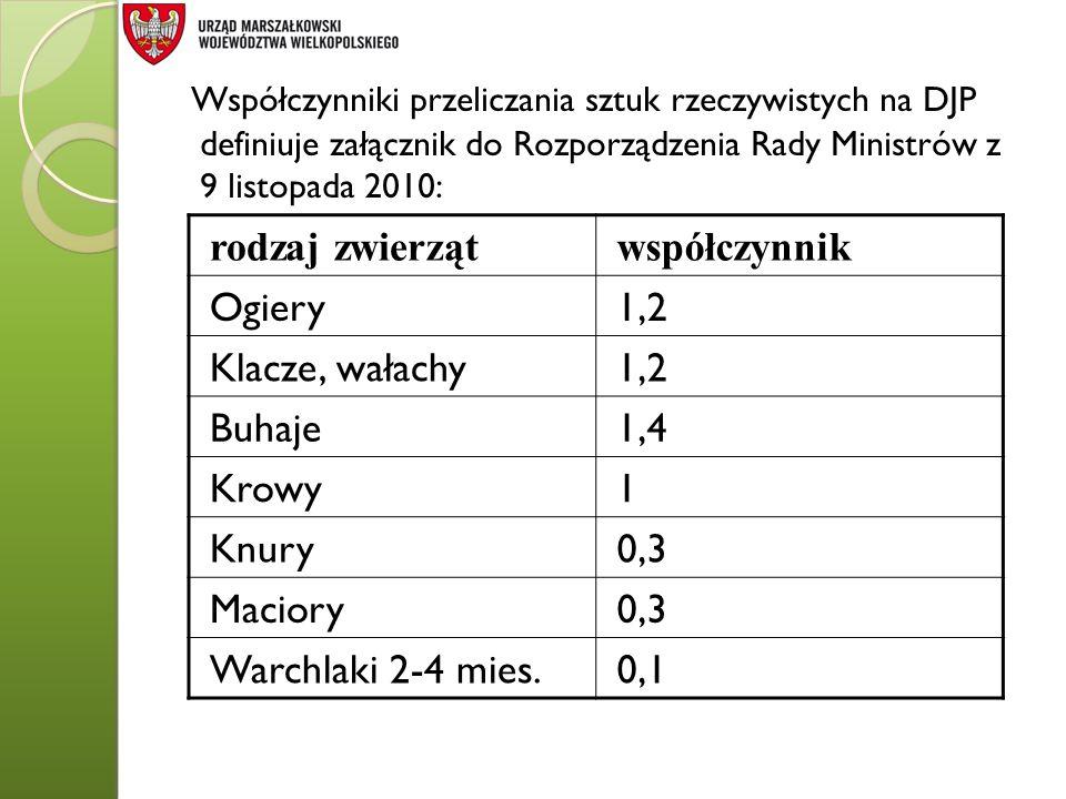 Współczynniki przeliczania sztuk rzeczywistych na DJP definiuje załącznik do Rozporządzenia Rady Ministrów z 9 listopada 2010: