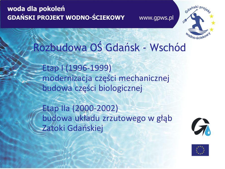Rozbudowa OŚ Gdańsk - Wschód
