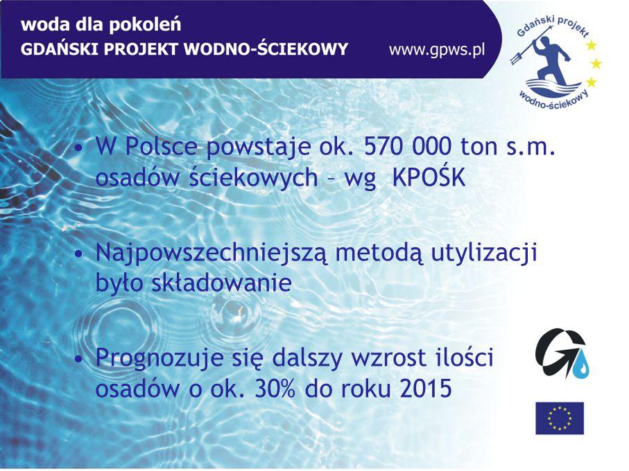 W Polsce powstaje ok. 570 000 ton s.m. osadów ściekowych – wg KPOŚK