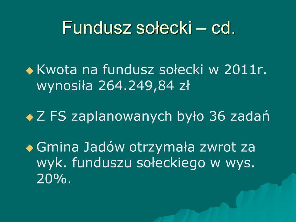Fundusz sołecki – cd. Kwota na fundusz sołecki w 2011r. wynosiła 264.249,84 zł. Z FS zaplanowanych było 36 zadań.