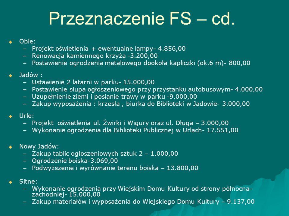 Przeznaczenie FS – cd. Oble:
