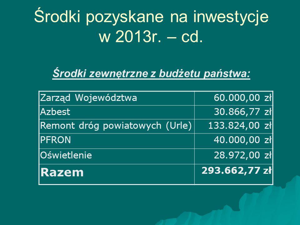 Środki pozyskane na inwestycje w 2013r. – cd