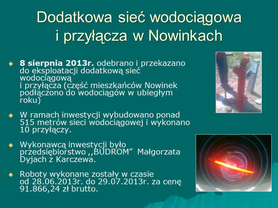 Dodatkowa sieć wodociągowa i przyłącza w Nowinkach