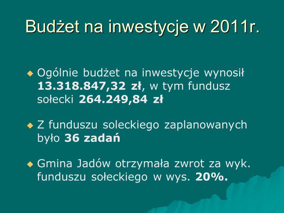Budżet na inwestycje w 2011r.
