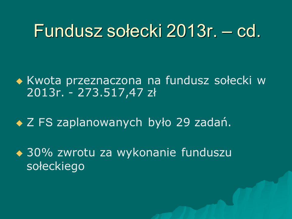Fundusz sołecki 2013r. – cd. Kwota przeznaczona na fundusz sołecki w 2013r. - 273.517,47 zł. Z FS zaplanowanych było 29 zadań.