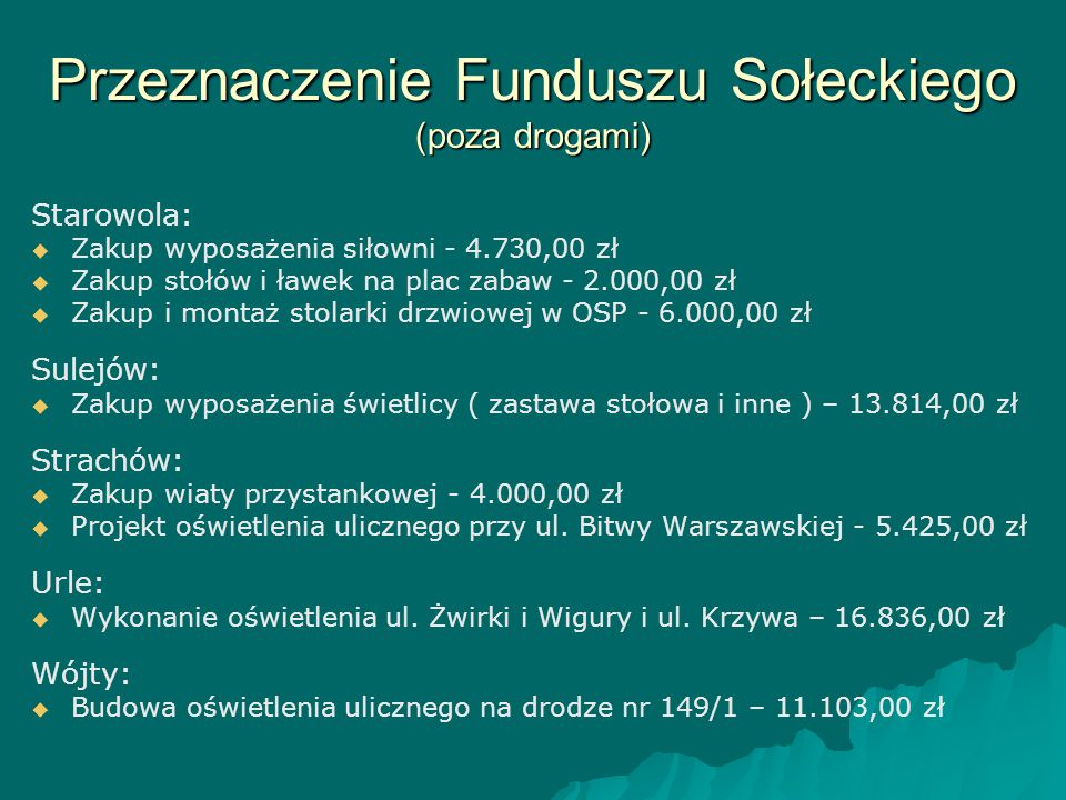 Przeznaczenie Funduszu Sołeckiego (poza drogami)