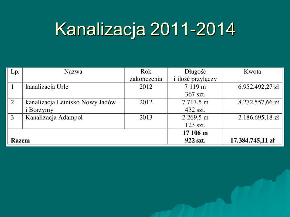Kanalizacja 2011-2014