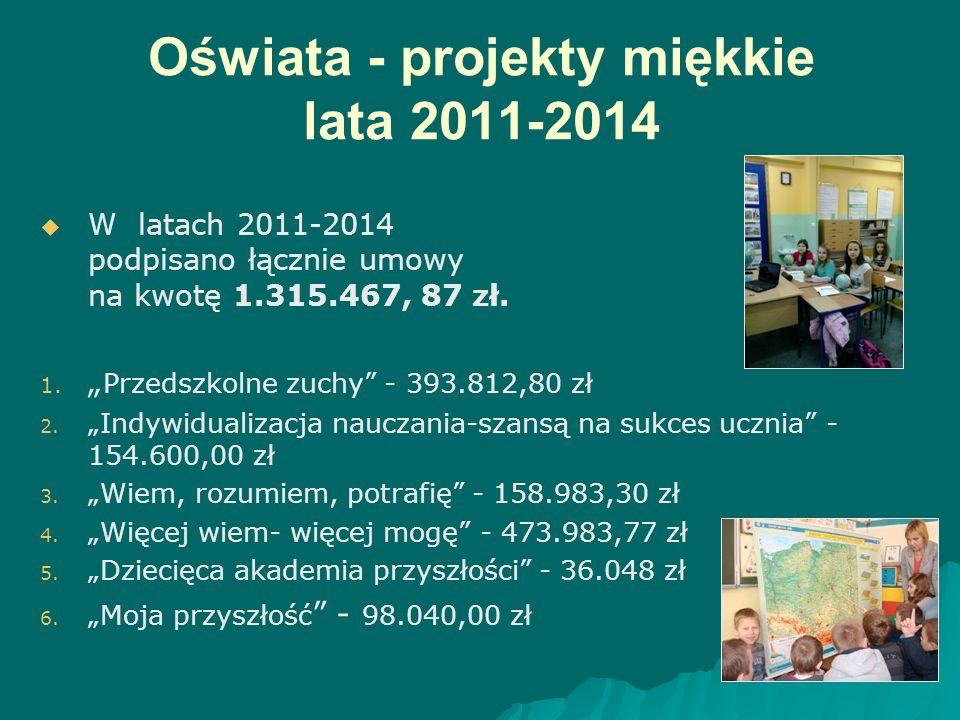 Oświata - projekty miękkie lata 2011-2014