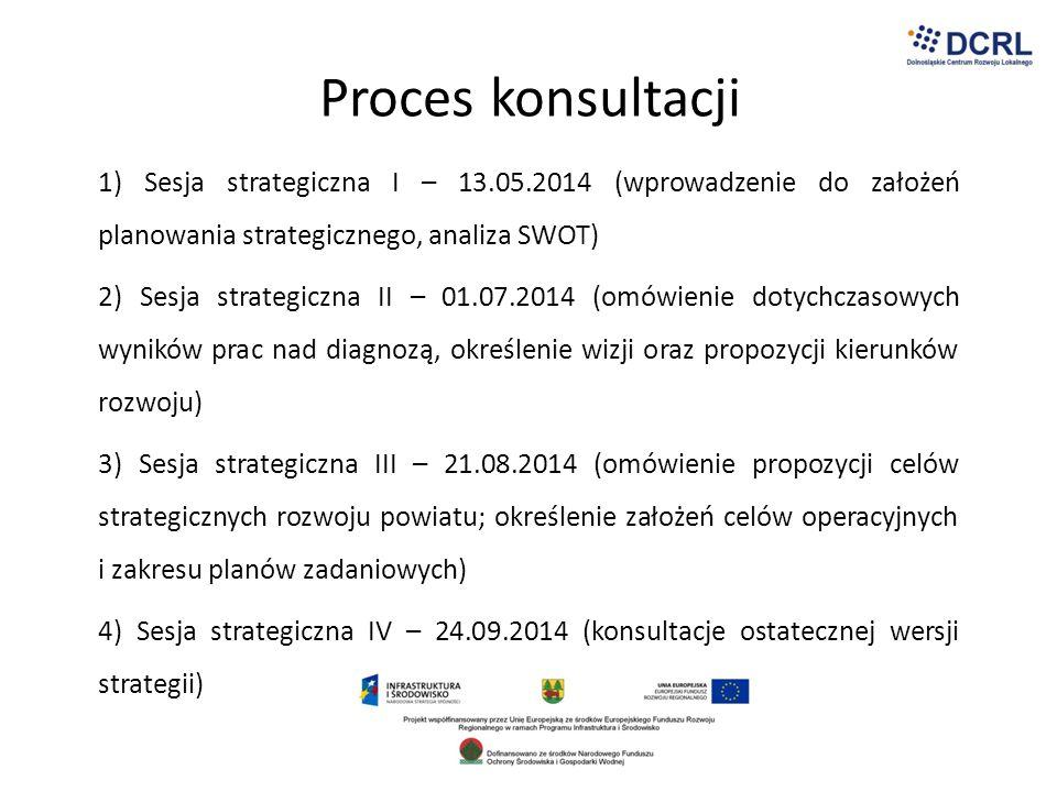 Proces konsultacji 1) Sesja strategiczna I – 13.05.2014 (wprowadzenie do założeń planowania strategicznego, analiza SWOT)