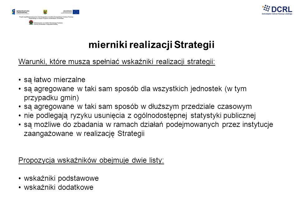 mierniki realizacji Strategii