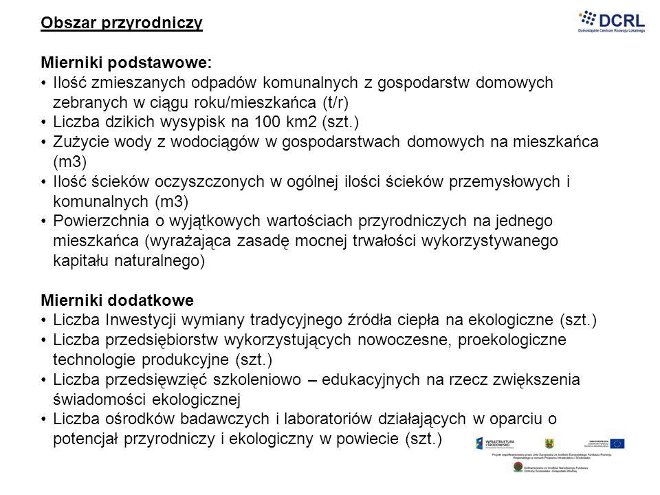 Obszar przyrodniczy Mierniki podstawowe: Ilość zmieszanych odpadów komunalnych z gospodarstw domowych zebranych w ciągu roku/mieszkańca (t/r)