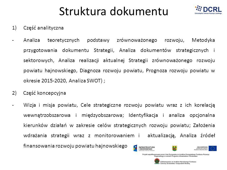Struktura dokumentu Część analityczna