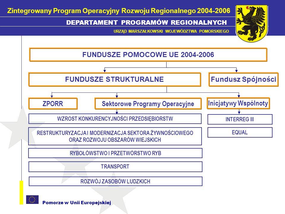 FUNDUSZE STRUKTURALNE Fundusz Spójności