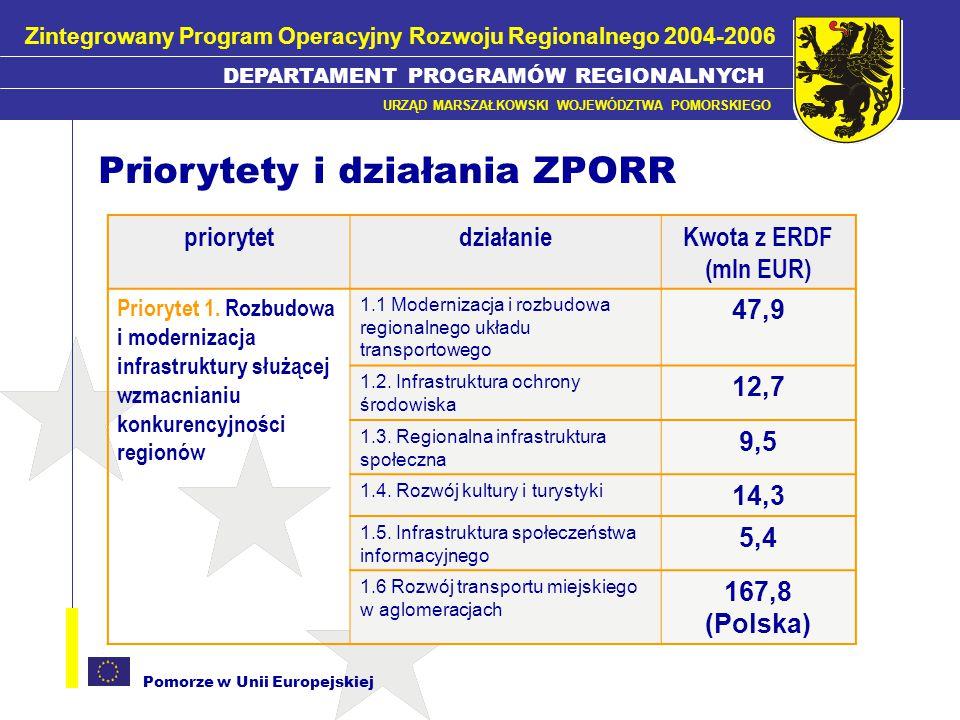 Priorytety i działania ZPORR