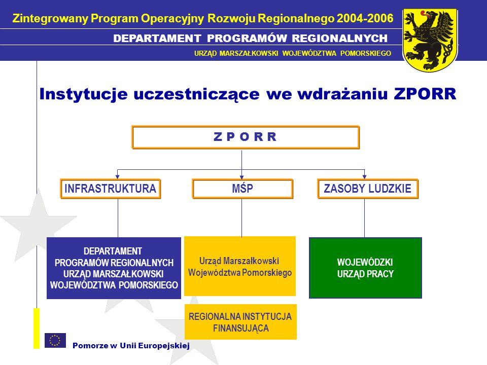 Instytucje uczestniczące we wdrażaniu ZPORR