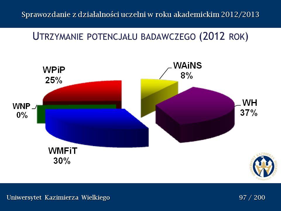 Utrzymanie potencjału badawczego (2012 rok)