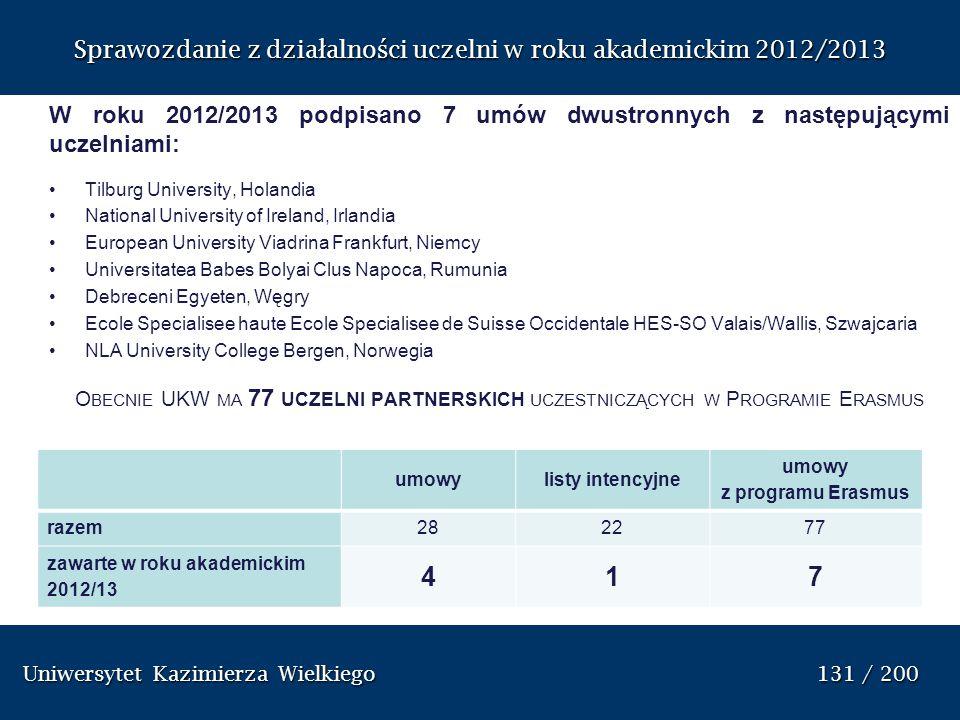 umowy z programu Erasmus
