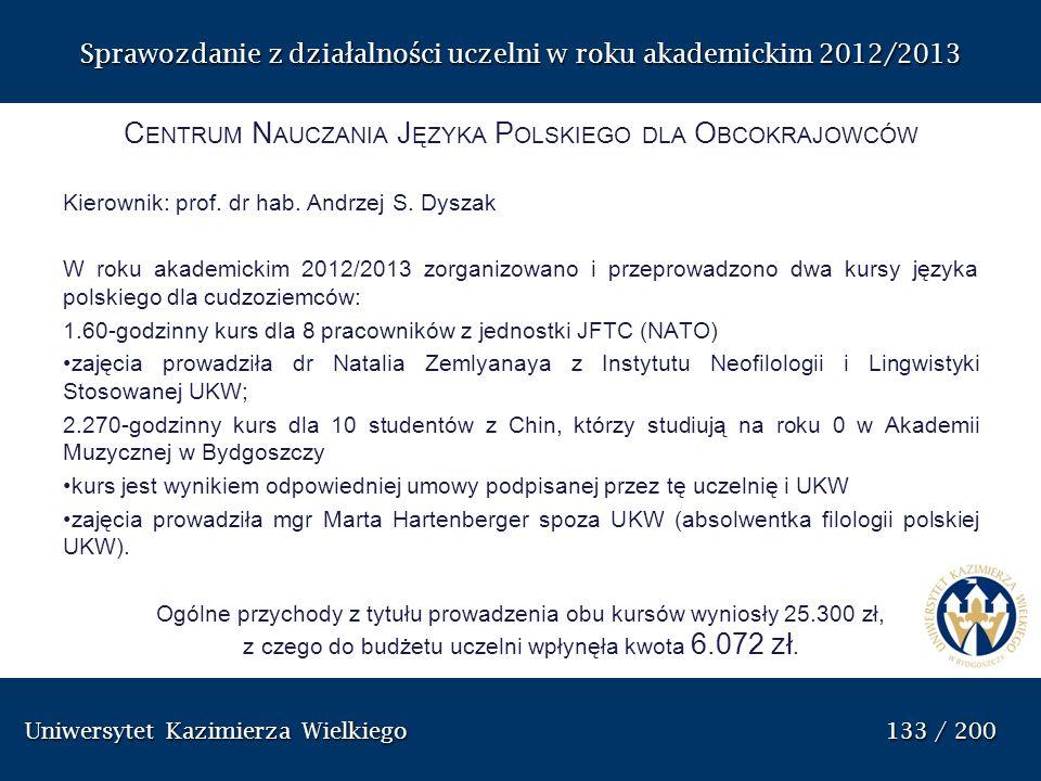 Centrum Nauczania Języka Polskiego dla Obcokrajowców