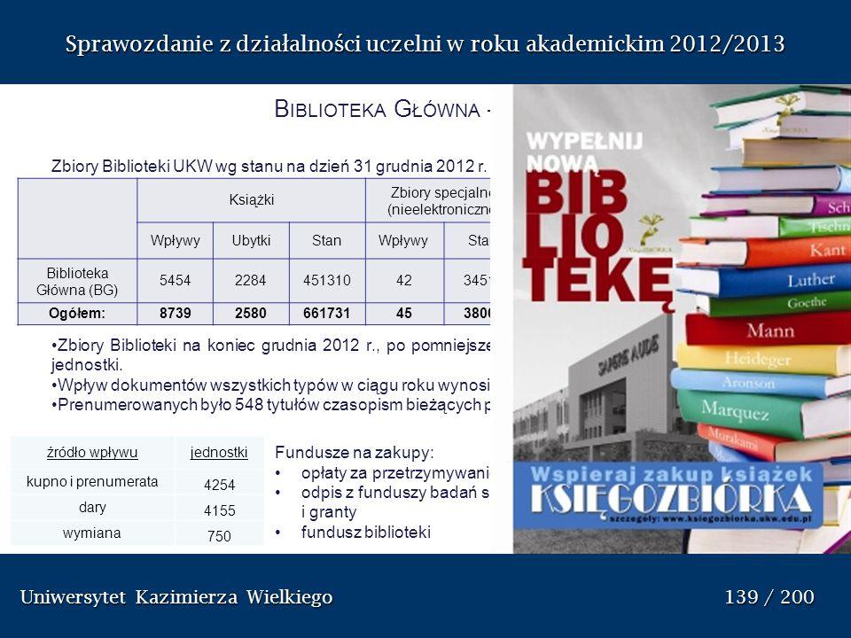 Biblioteka Główna – zbiory