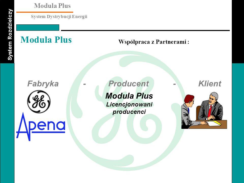 Fabryka - Producent - Klient Licencjonowani producenci