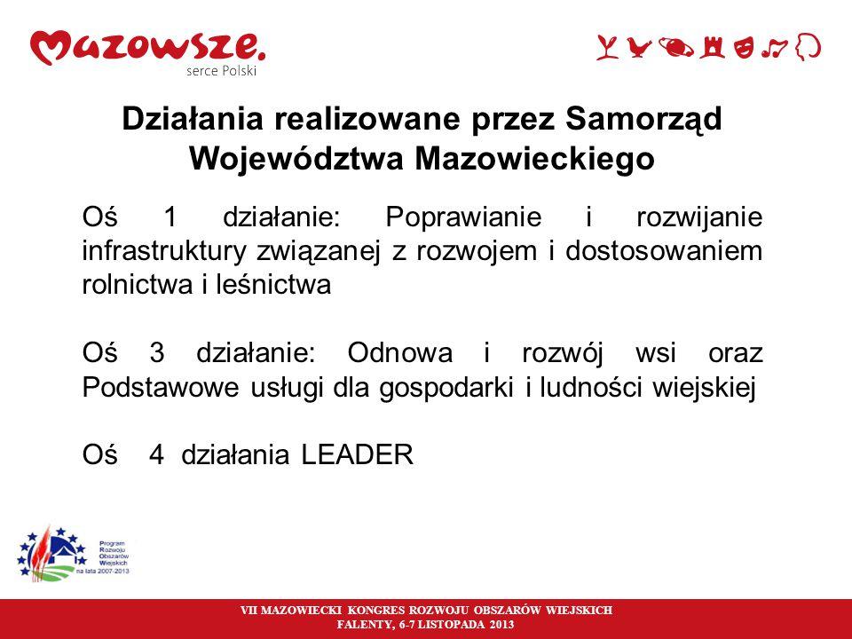 Działania realizowane przez Samorząd Województwa Mazowieckiego