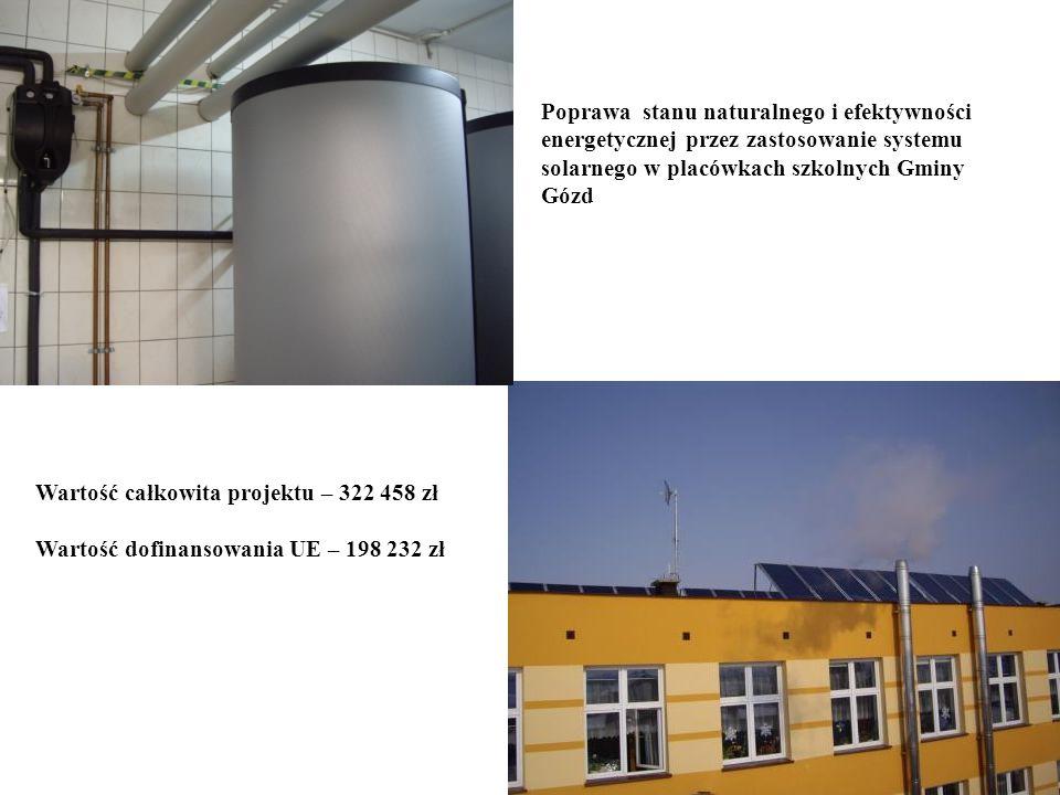 Wartość całkowita projektu – 322 458 zł Wartość dofinansowania UE