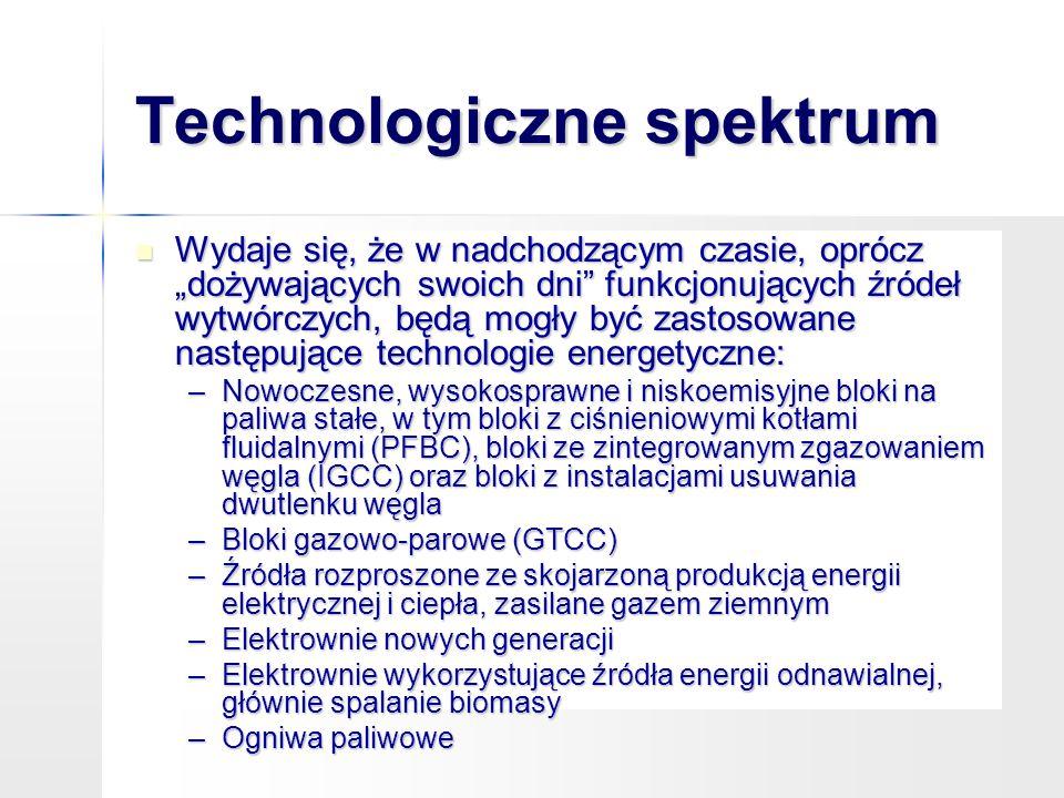 Technologiczne spektrum