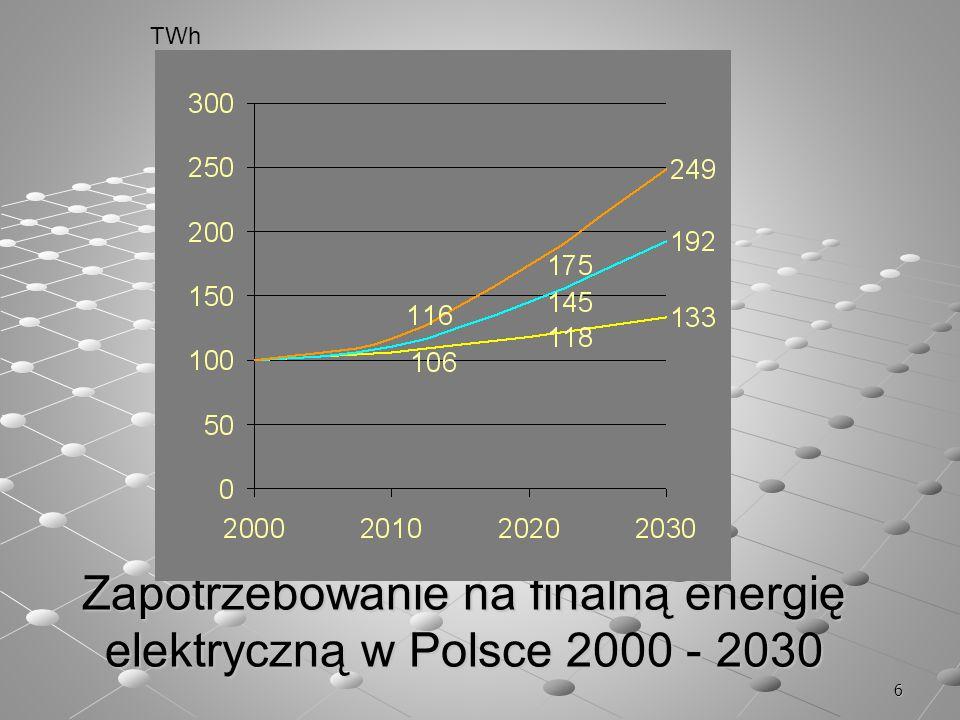 Zapotrzebowanie na finalną energię elektryczną w Polsce 2000 - 2030