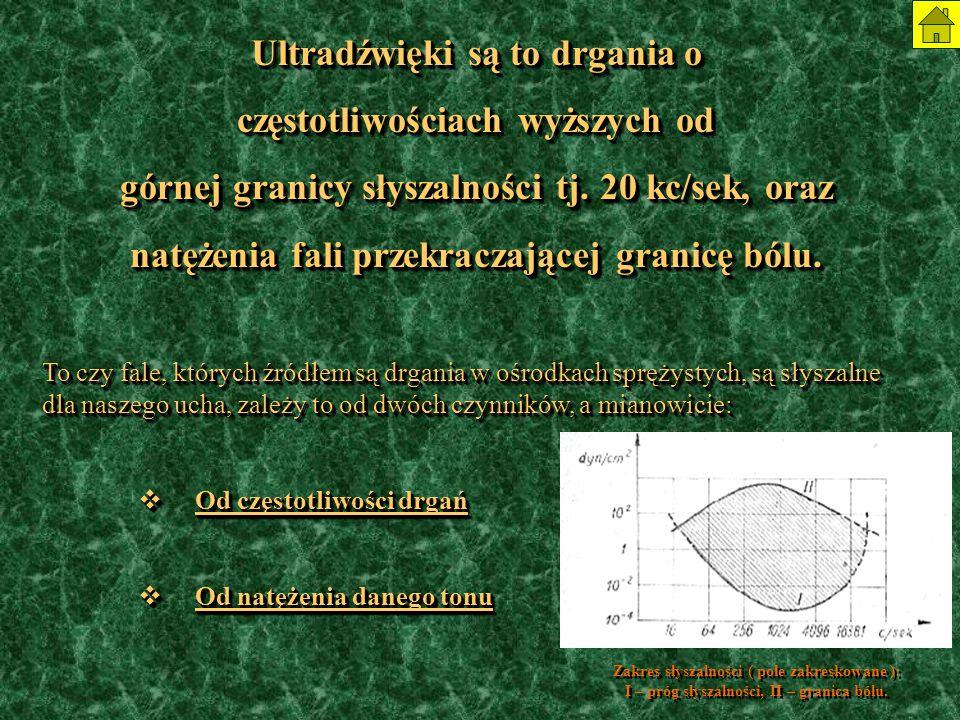 Ultradźwięki są to drgania o częstotliwościach wyższych od