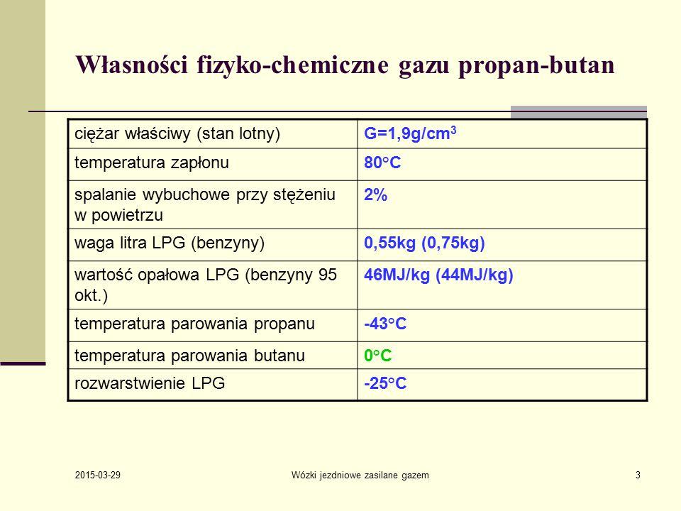 Własności fizyko-chemiczne gazu propan-butan