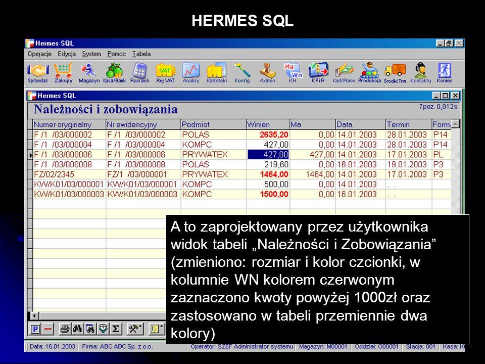 HERMES SQL