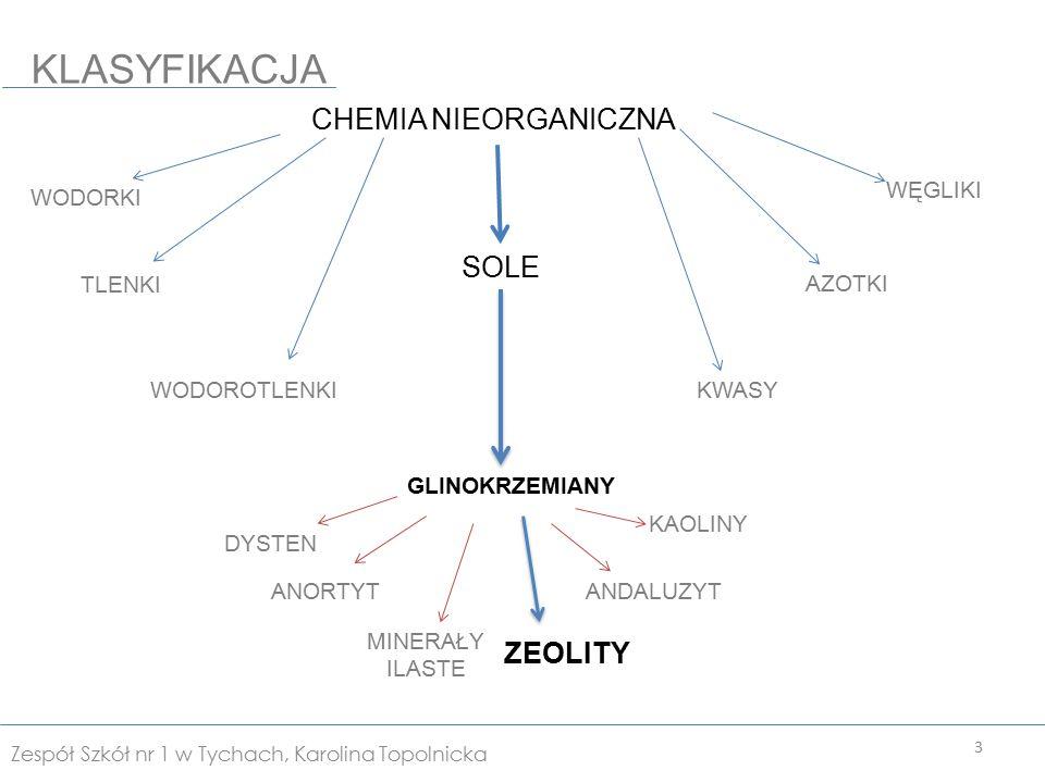 KLASYFIKACJA CHEMIA NIEORGANICZNA SOLE ZEOLITY WĘGLIKI WODORKI TLENKI