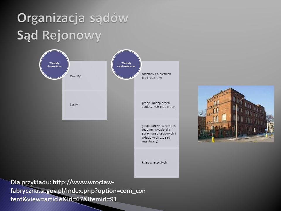 Organizacja sądów Sąd Rejonowy
