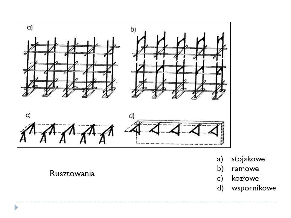 stojakowe ramowe kozłowe wspornikowe Rusztowania