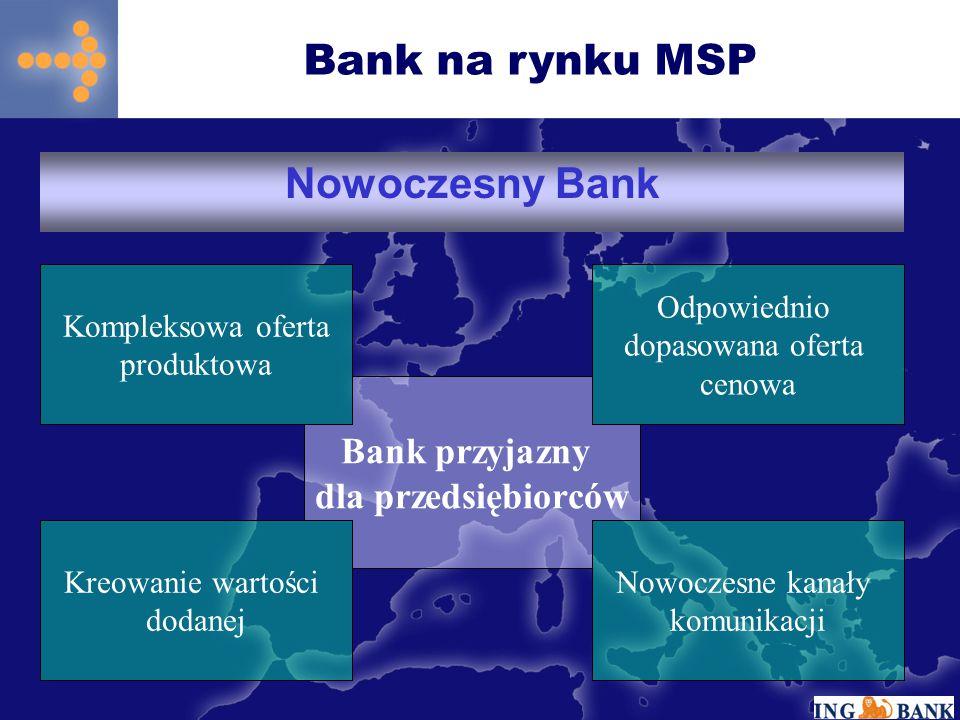 Bank na rynku MSP Nowoczesny Bank Bank przyjazny dla przedsiębiorców