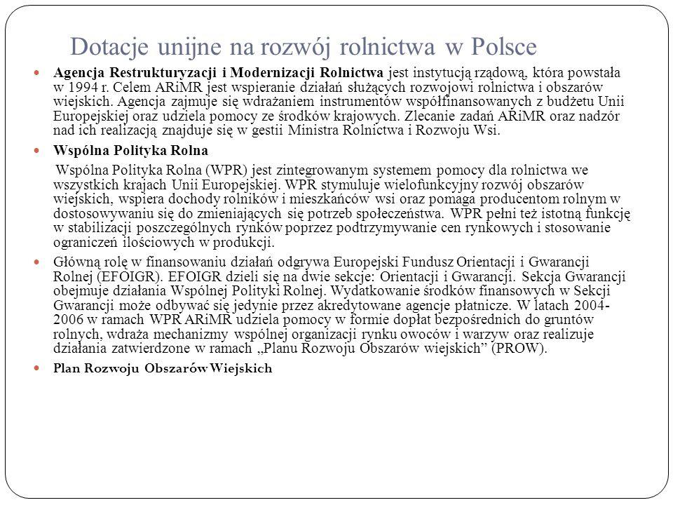 Dotacje unijne na rozwój rolnictwa w Polsce