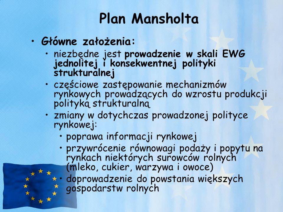 Plan Mansholta Główne założenia: