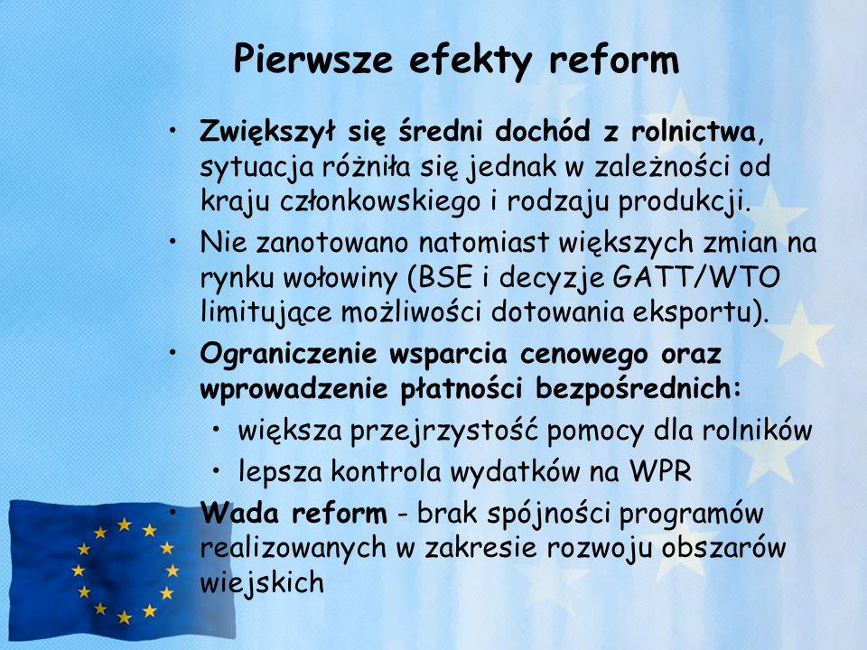 Pierwsze efekty reform