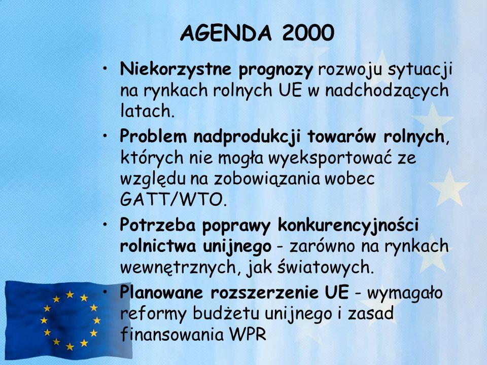 AGENDA 2000 Niekorzystne prognozy rozwoju sytuacji na rynkach rolnych UE w nadchodzących latach.